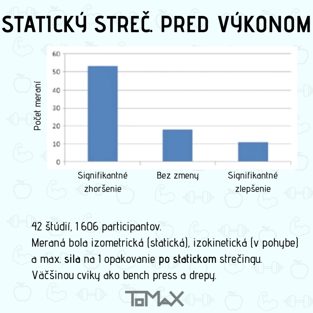 staticky strecing tomax
