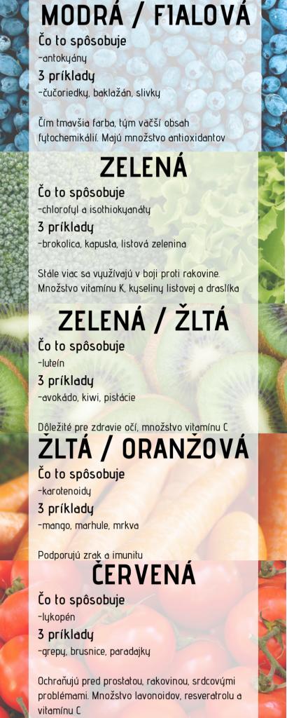 vitaminy tomax
