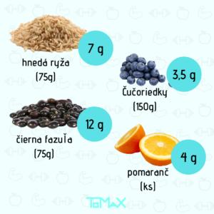 vlaknina tomax
