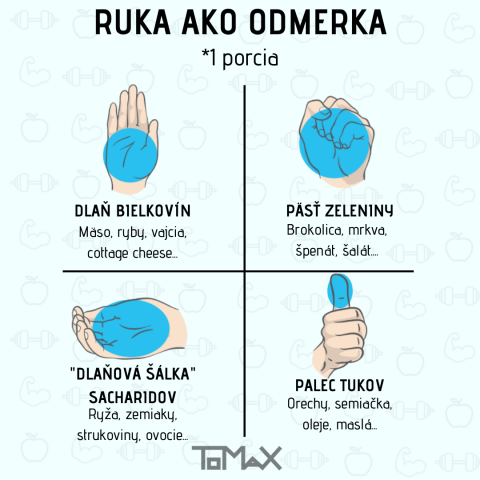 ruka ako odmerka tomax