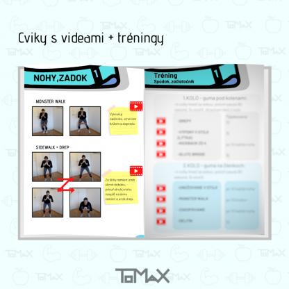 Ako cvičiť s Glute bands - ebook Tomax
